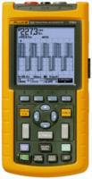 Danaher Fluke BP120MH | RSComponents